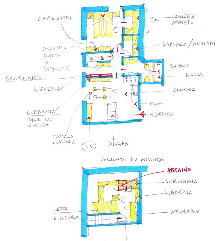 soluzioni per ristrutturare casa