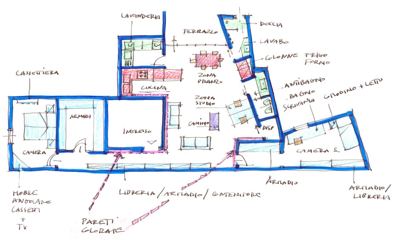 architetti di interni