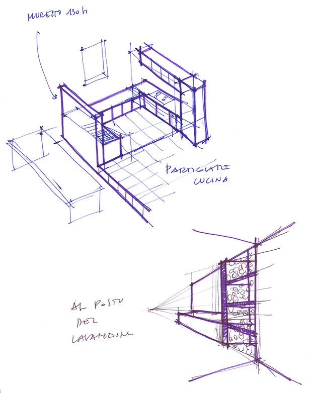 creare ristrutturazioni di casa