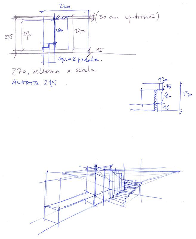 studi per ristrutturare casa