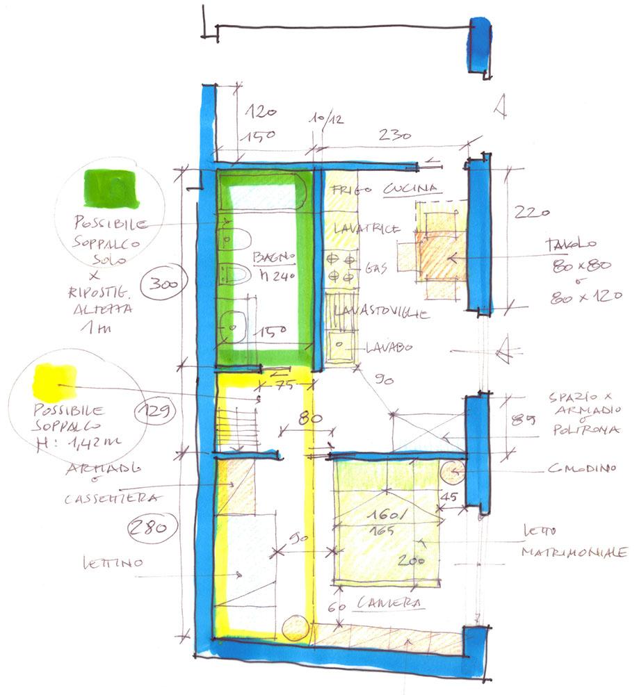 idee come ristrutturare casa