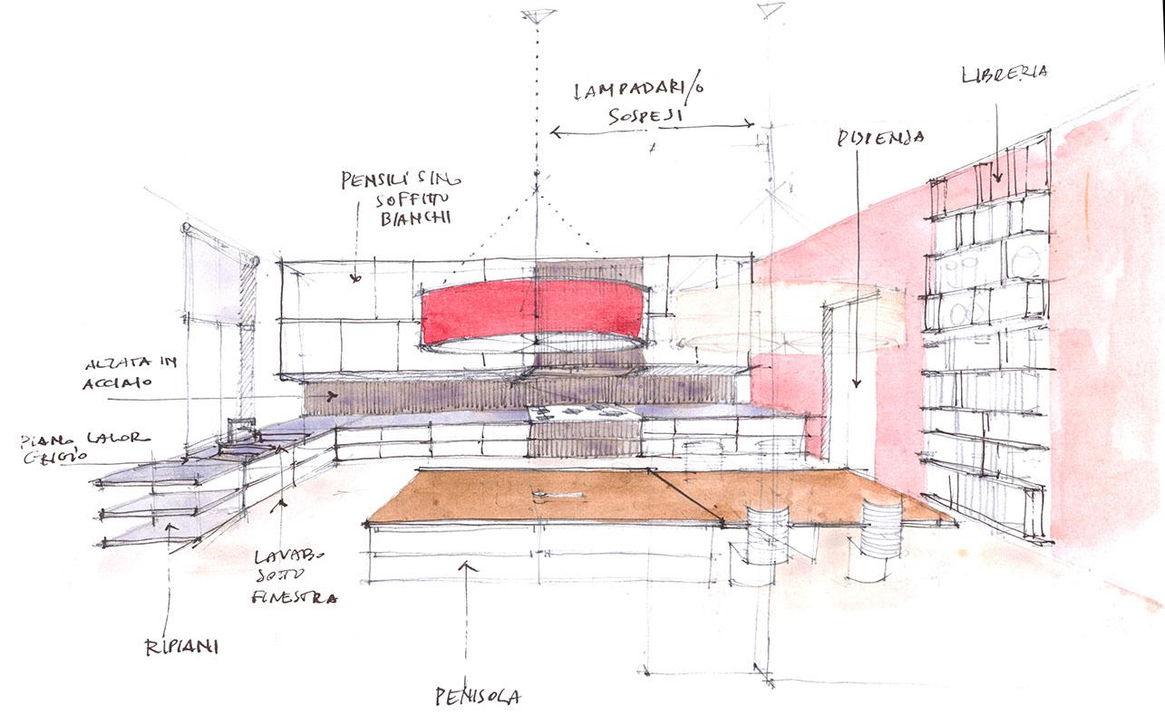 Programma per progettare casa great come arredare e casa - Software per progettare casa ...