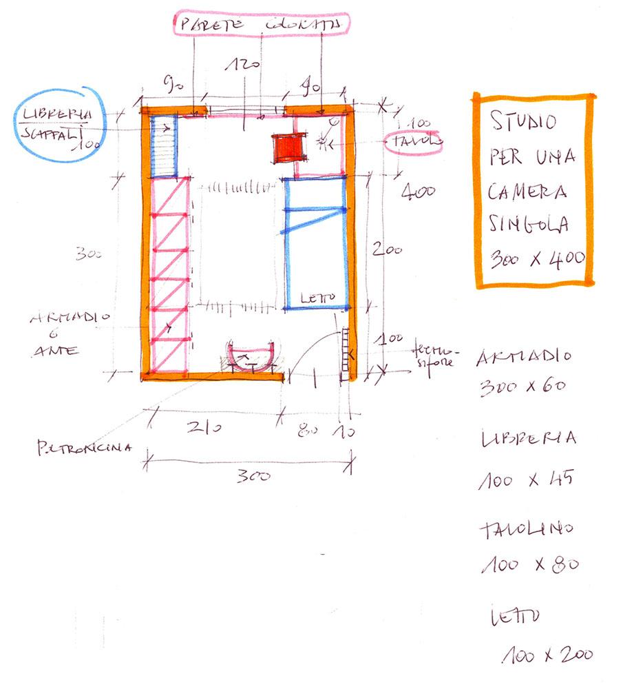 progetti case