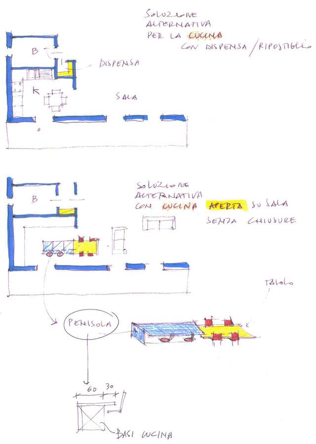 dettagli progetto