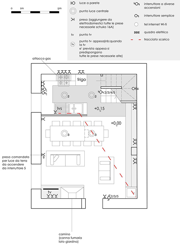 progetto impianto luce casa