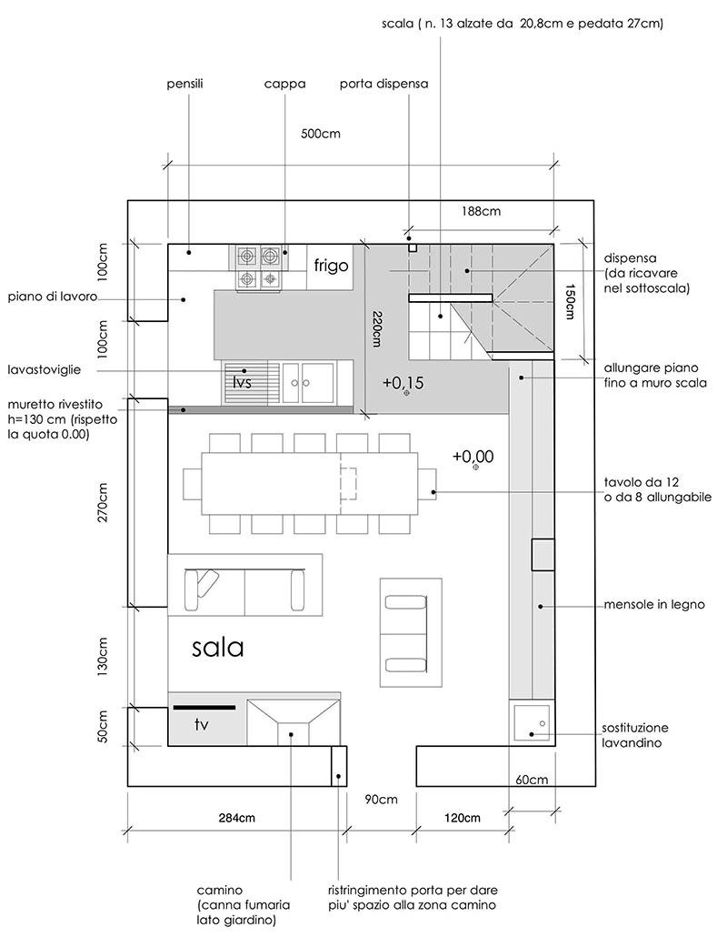 progetti impianti casa