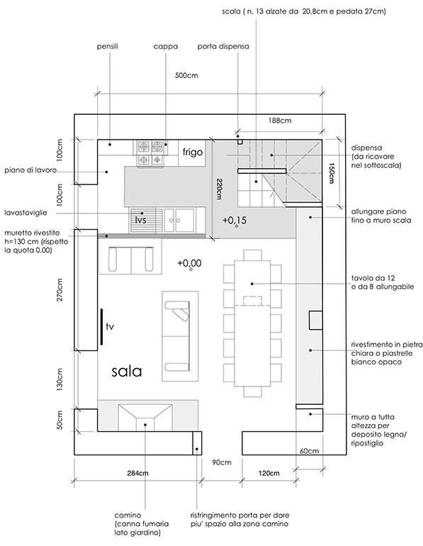 progettare una ristrutturazione di casa
