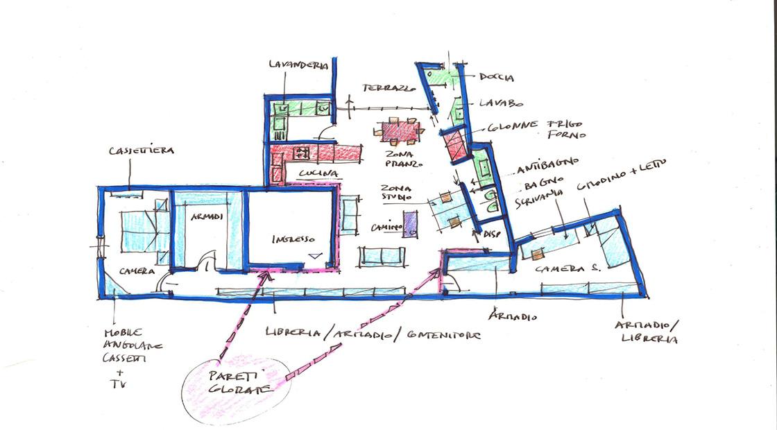 ottieni idee on line per ristrutturare casa
