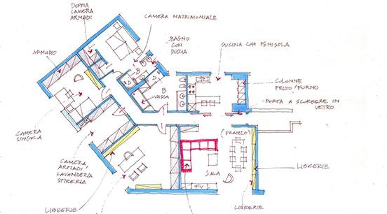 scegli il progetto di casa più adatta