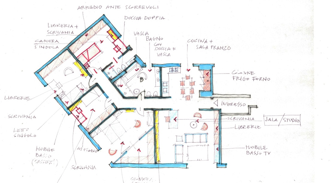 scelta tra più soluzioni di ristrutturazione casa