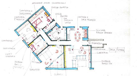 progetto di una casa on line