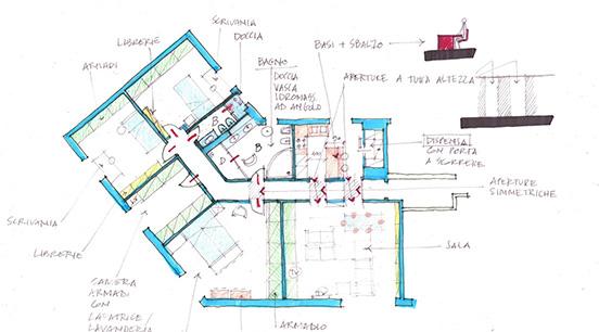 più idee per ristrutturare casa