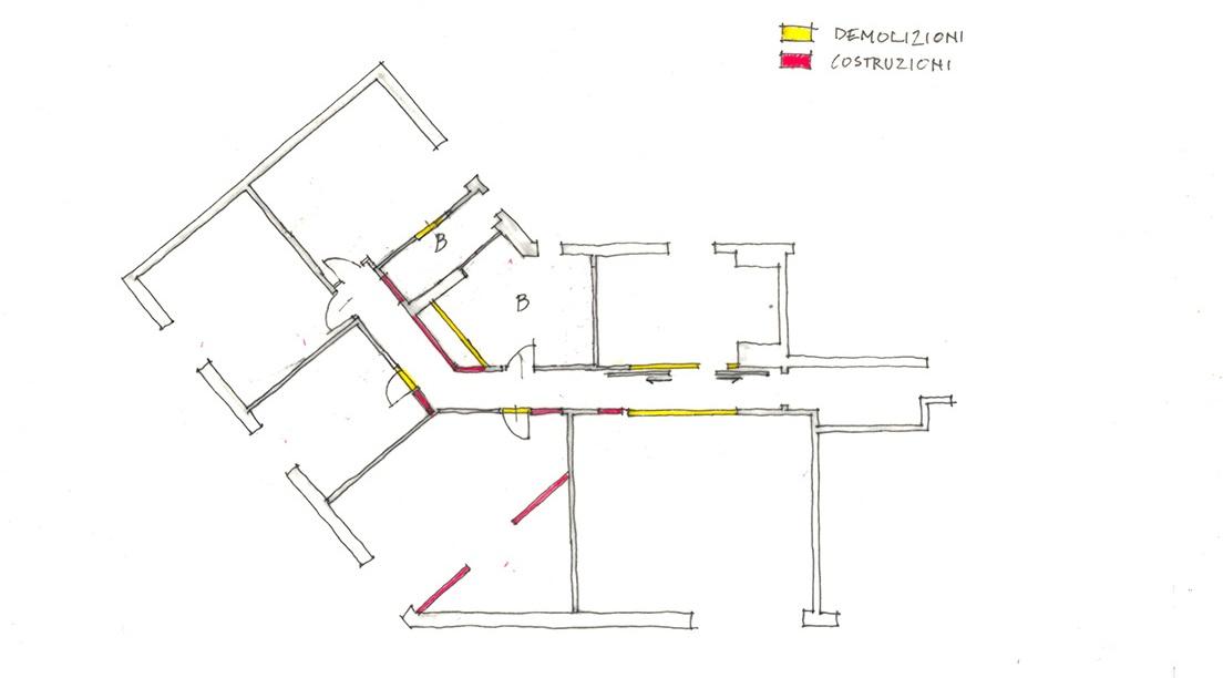 progetto a mano libera per capire come ristrutturare casa