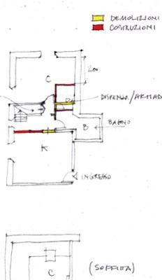 Architetti offrono diversi tipi di progetto per ristrutturare casa - Tipi di riscaldamento casa ...