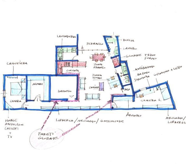 servizio on line di progettazione casa economica
