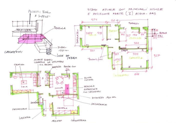 soluzioni progettuali casa on line