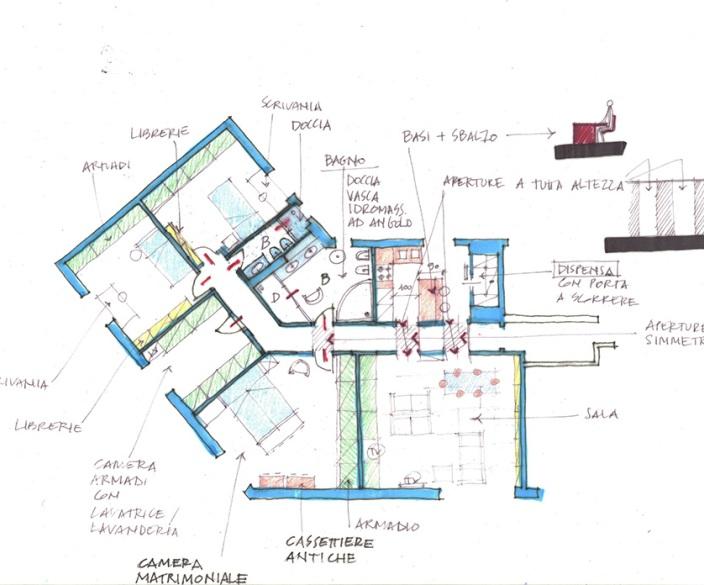 idee on line per progettare casa