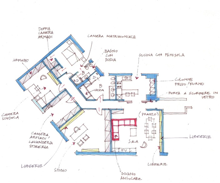 on line idee per ristrutturare casa