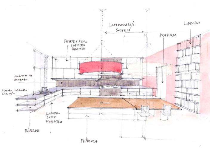 progetto architetto in prospettiva a mano libera