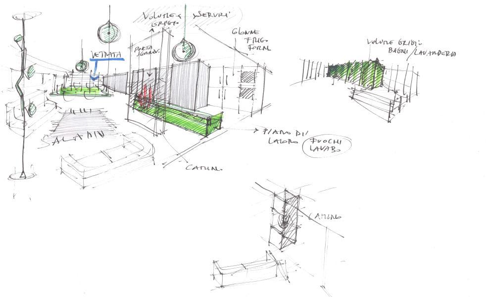 progetto interno casa