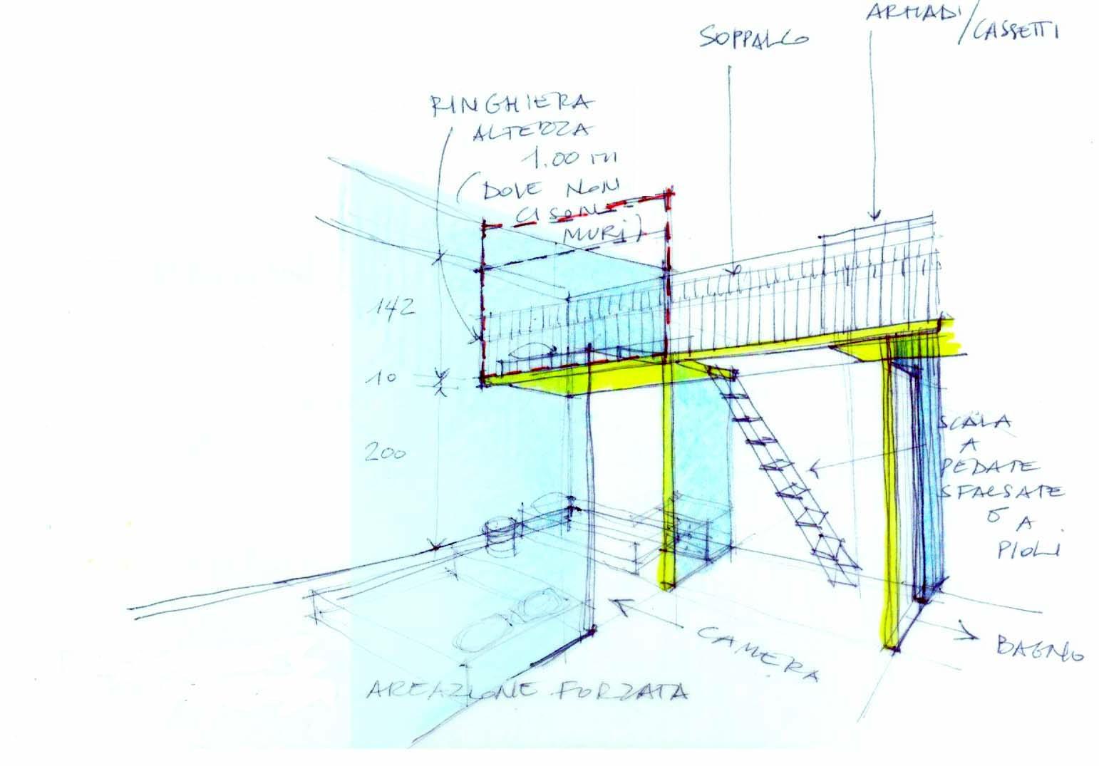 architetto on line progetta